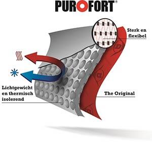 Dunlop Purofort Technologie