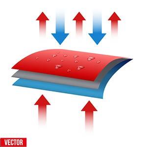 Waterdicht membraan Werklaarzen